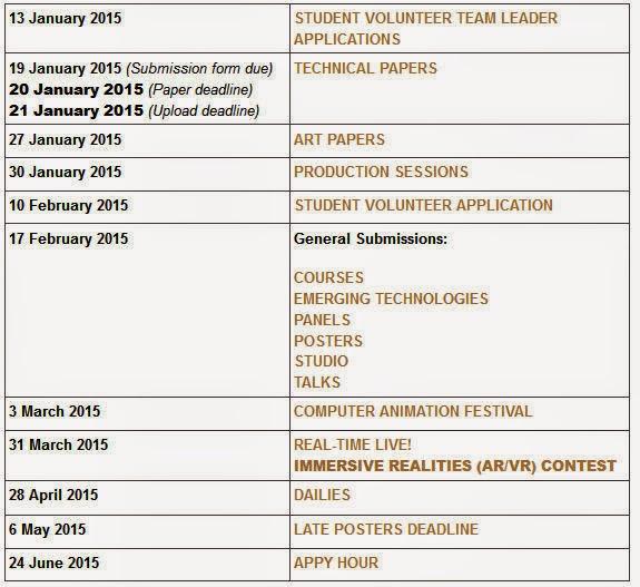 m04ekm coursework january 2015 deadline