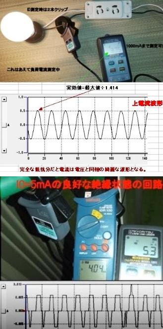 漏電I0rとは電源と同じ周波数の漏れ電流の事です。<br>それ以外の漏れ電流成分は絶縁不良ではない、広義には漏れ電流I0とはそれらを総括した値の事です。