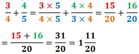 Gambar: contoh soal dan jawaban penjumlahan pecahan biasa