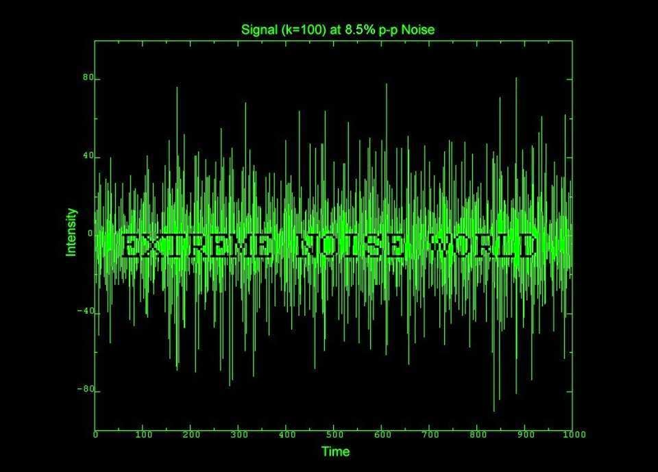 Extreme Noise World