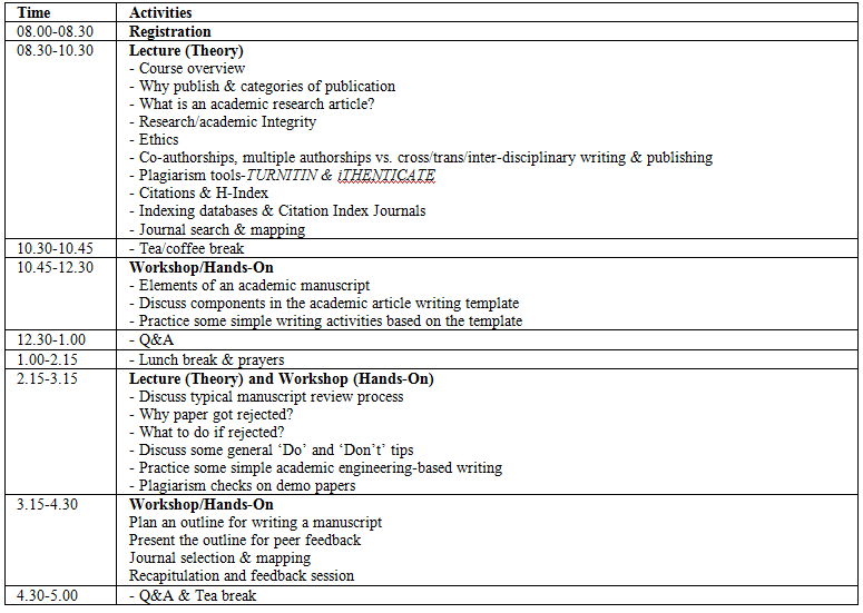 spm english essay formats