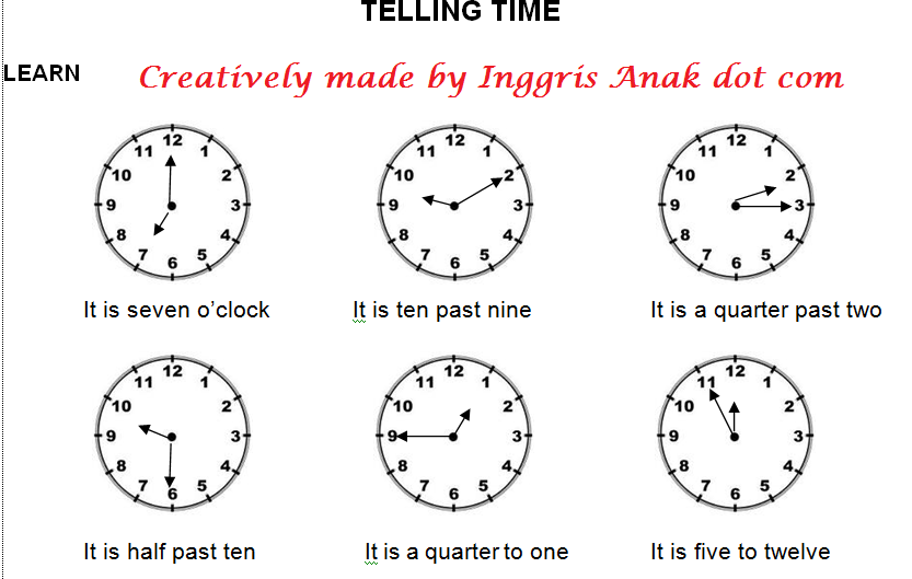 Telling Times Materi Belajar Bahasa Inggris Tentang Jam Bahasa Inggris Anak Indonesia