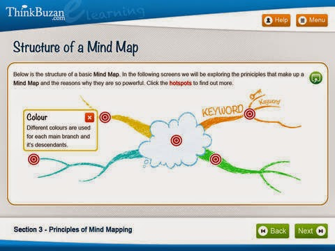 if you do not have an ipad or iphone you can opt for this online interactive course on how to mind map - Making A Mind Map Online