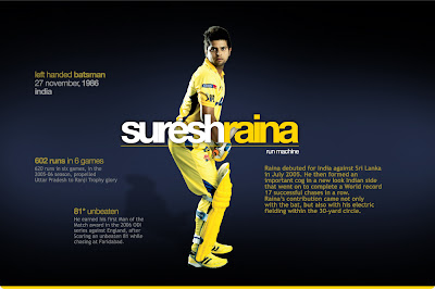 Suresh-Raina-Wallpaper