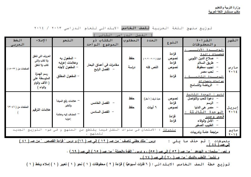 نشر منهج اللغة العربية المعدل بتاريخ 24 فبراير 2014 للصف الخامس الابتدائى الترم الثانى Arabic_2_005