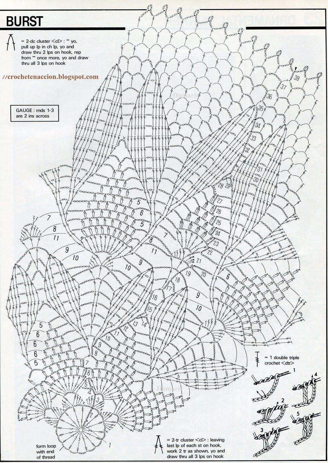 4 PATRONES DE CENTRO DE MESA MUY HERMOSOS | Patrones Crochet ...