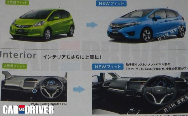 2014+Honda​+FIT+Leake​d+again+05