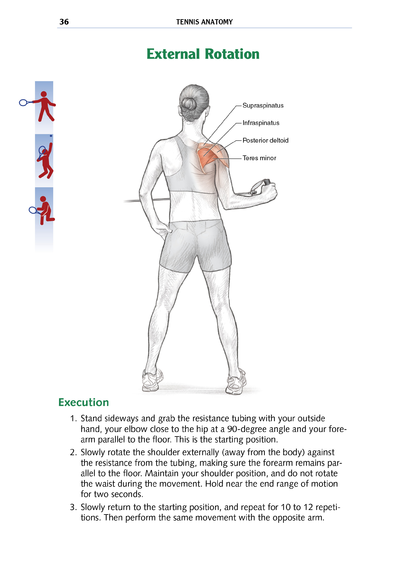 """Check Out My """"Tennis Anatomy"""""""