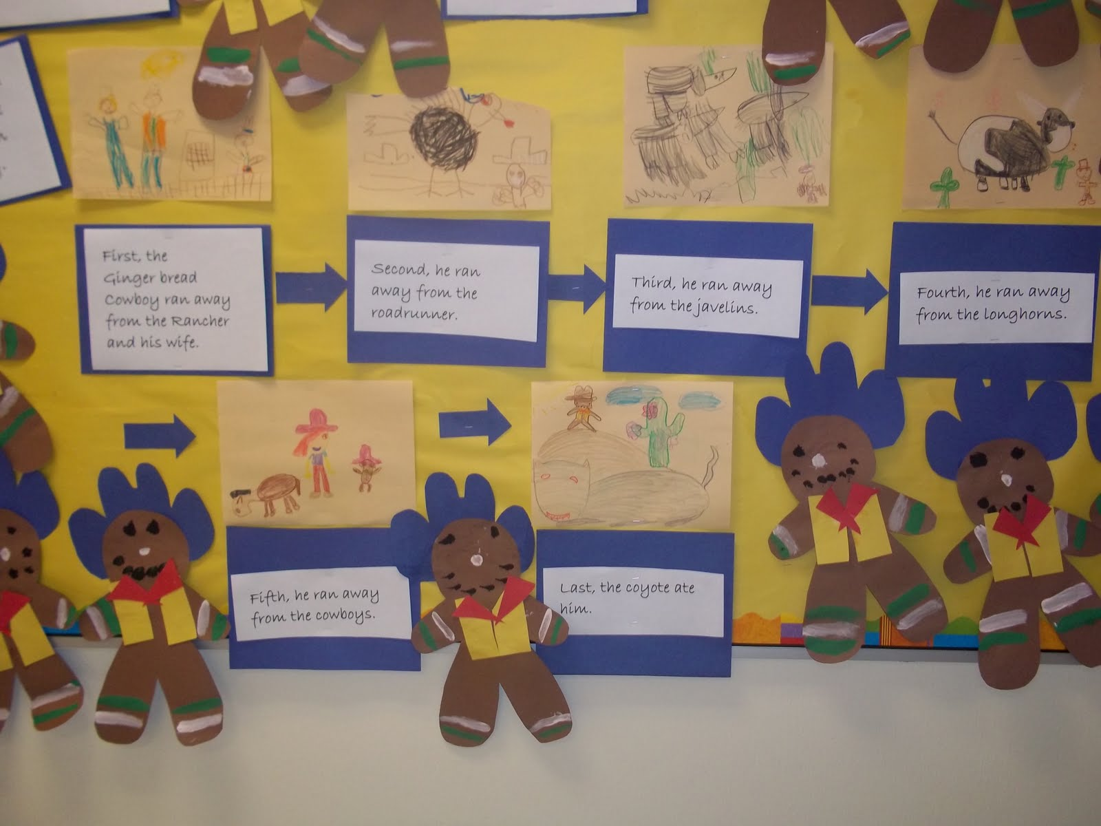 it to the Gingerbread Man. We illustrated the events in the story ...