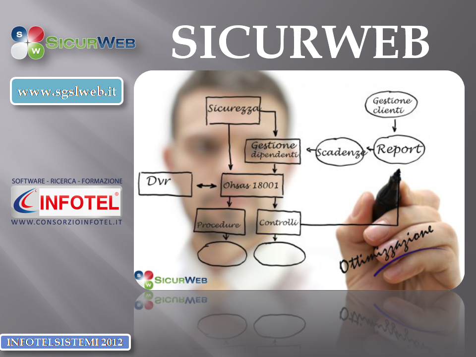 sicurweb 2014