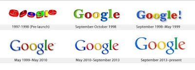 The various changes made to the Google Logo over time.