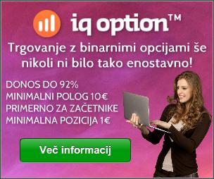 Binarne opcije