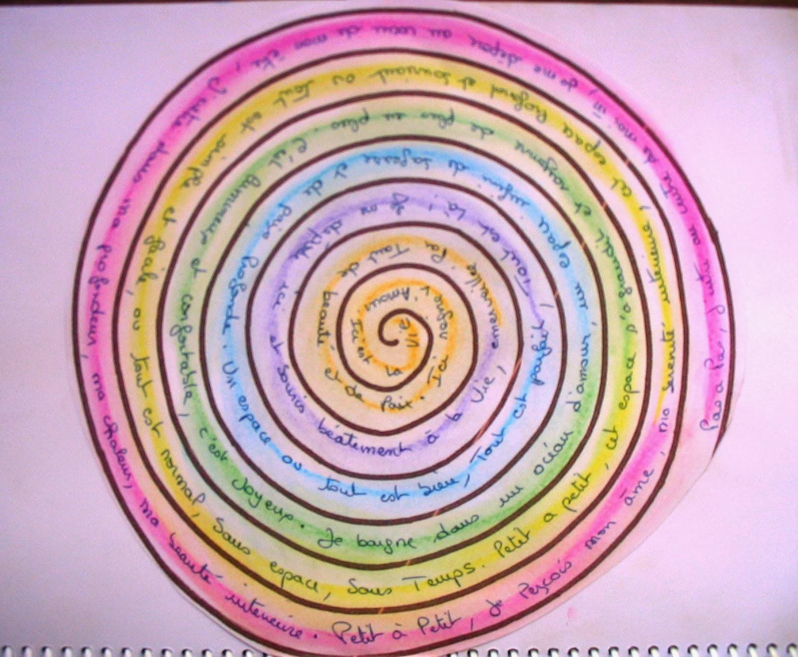 Ateliers de journal creatif une spirale pour vous recentrer for Interieur a la spirale