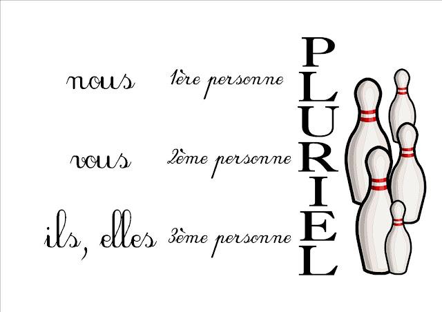 Affichage : pp pluriel