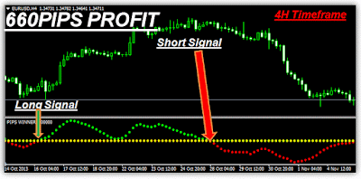 Best Forex Pips Winner Indicator Free download - Fx winning for mt4 - MetaTrader Robots | Forex ...