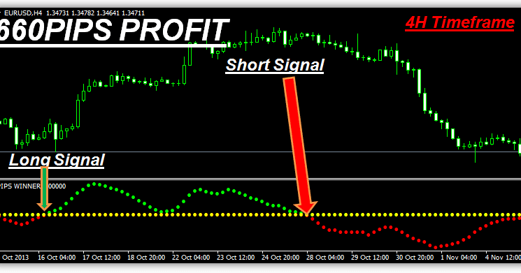 Forex pips collector