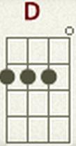 kunci ukulele d