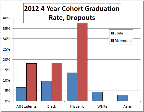 rate of dropout in philippines High school culture, graduation rates, and dropout rates philip l pearson university of southern mississippi if the dropout rate suggested by nces is accurate, that.