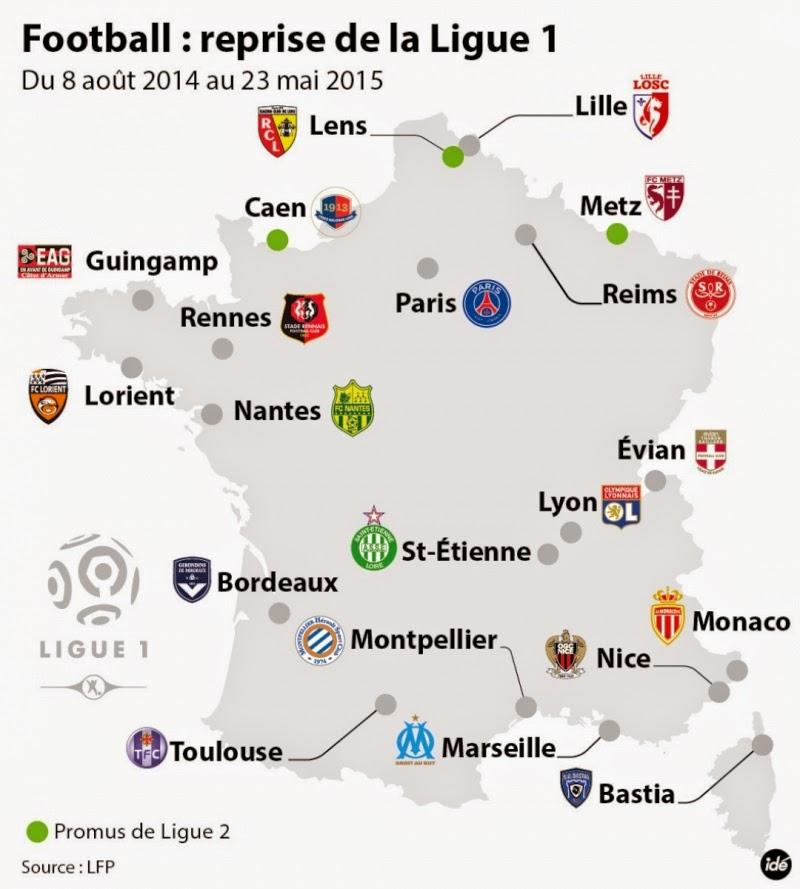 football france ligue 2