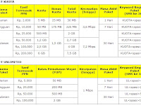 Daftar Harga Paket Internet IM3 Terbaru 2013