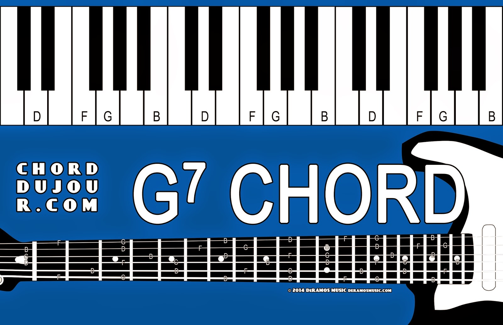 Chord du jour april 2014 dictionary g7 chord hexwebz Gallery