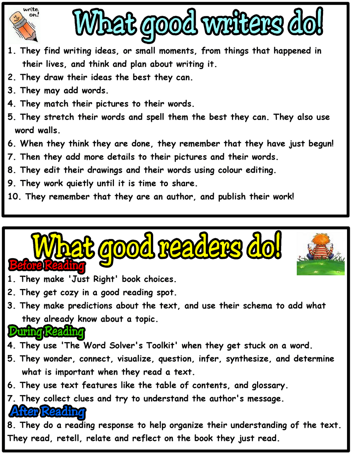 good readers and good writers essay The kids helped me brainstorm all the things they think good readers do  high  academic professionals of essay bureau will help you to complete your essey   teachers can use this chart to teach students about what writer do before.