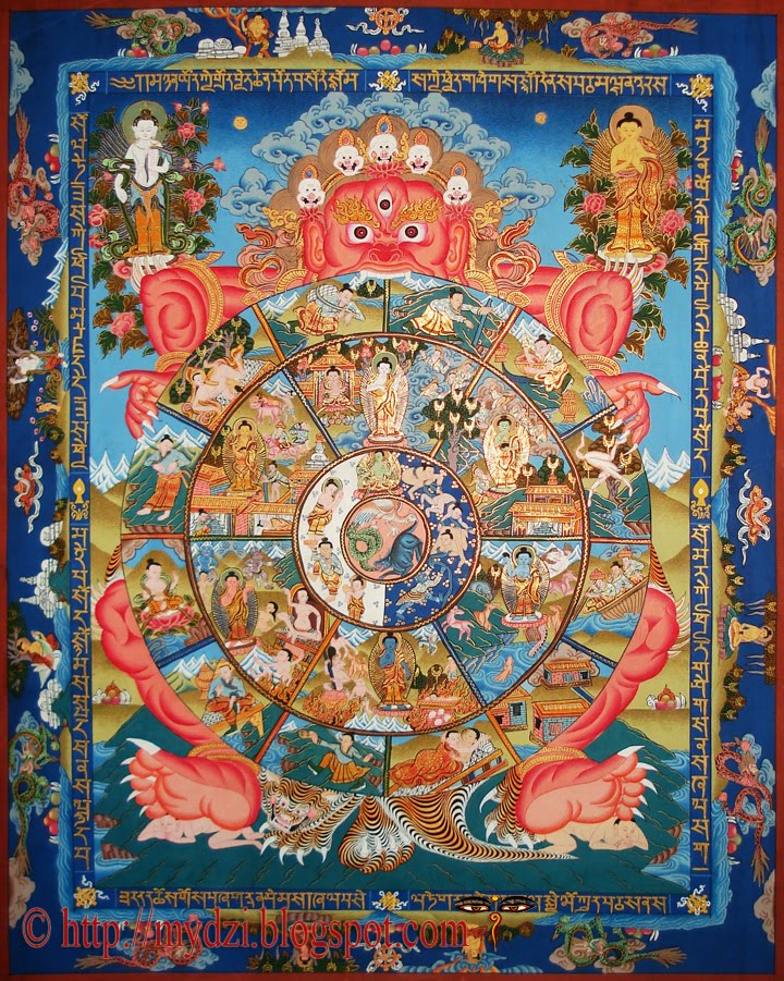 WHEEL OF LIFE THANKA