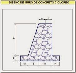 Diseño de gaviones