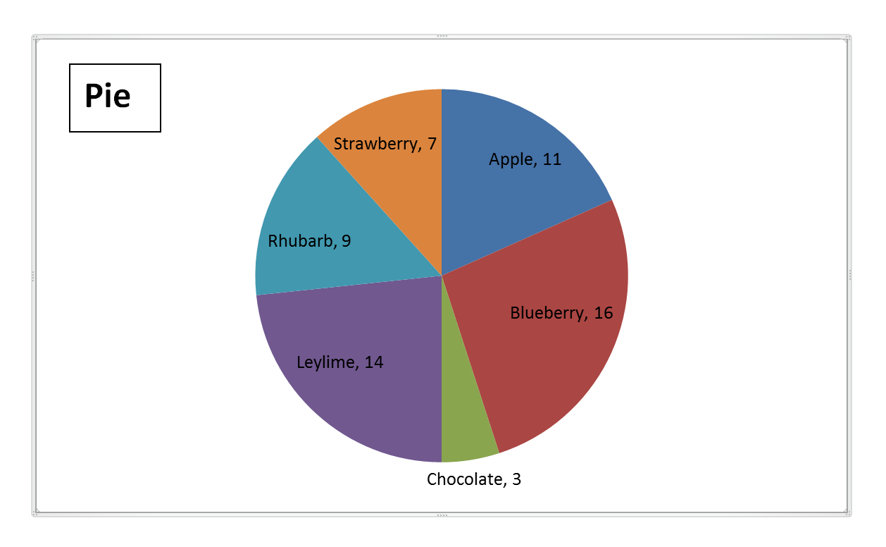 Co2 sources pie chart gallery free any chart examples co2 sources pie chart images free any chart examples co2 sources pie chart images free any nvjuhfo Gallery