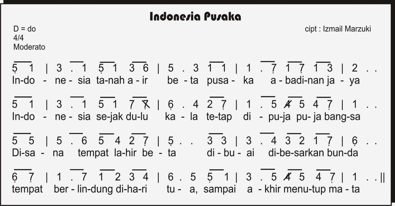 Notasi Angka lagu Indonesia Pusaka
