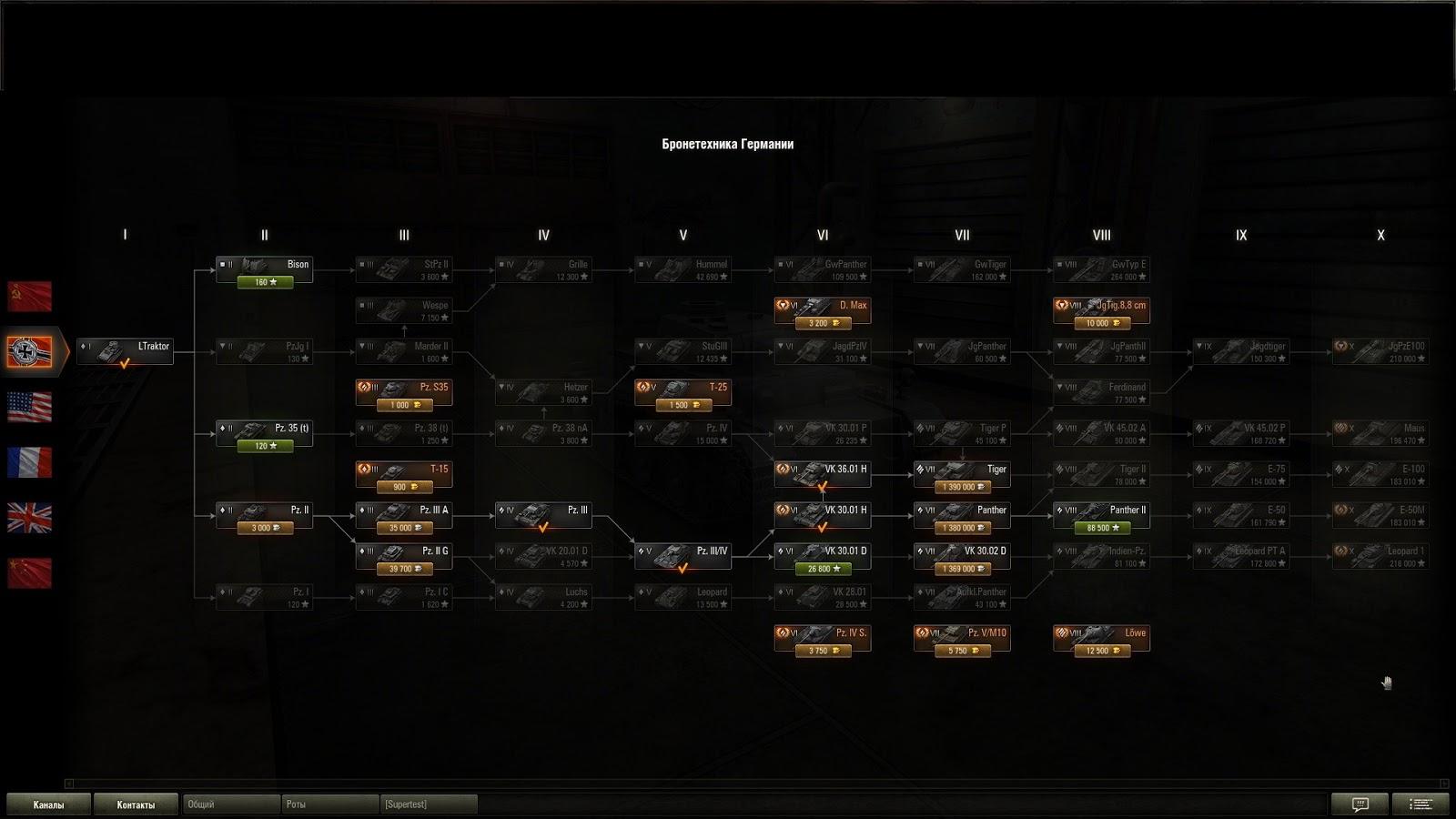 world of tanks tier list