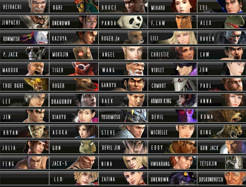 Tekken All Characters