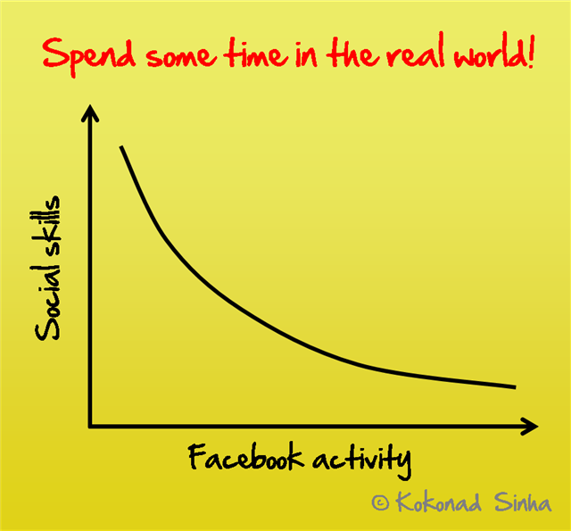 effects of social networking on society See you on facebook: the effect of social  the effect of social networking on  human interaction  lead society to a steady state in which 1=)( tx.
