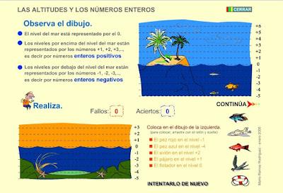 http://www.eltanquematematico.es/todo_mate/numenteros/altitud/altitud_p.html