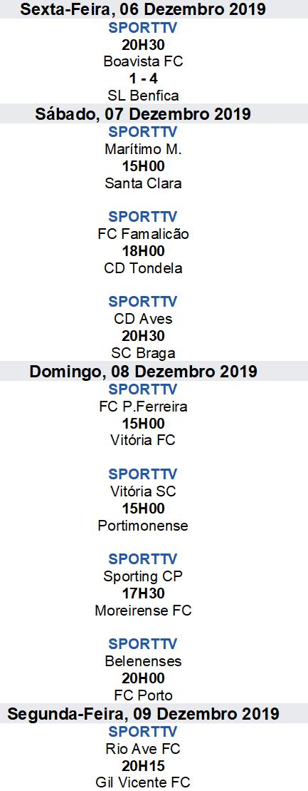 Liga Nós 2019-2020 13ºJornada