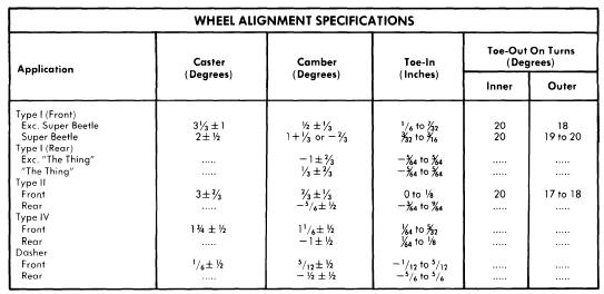 Repair manuals volkswagen 1973 models wheel alignment guide for Mercedes benz wheel alignment specifications
