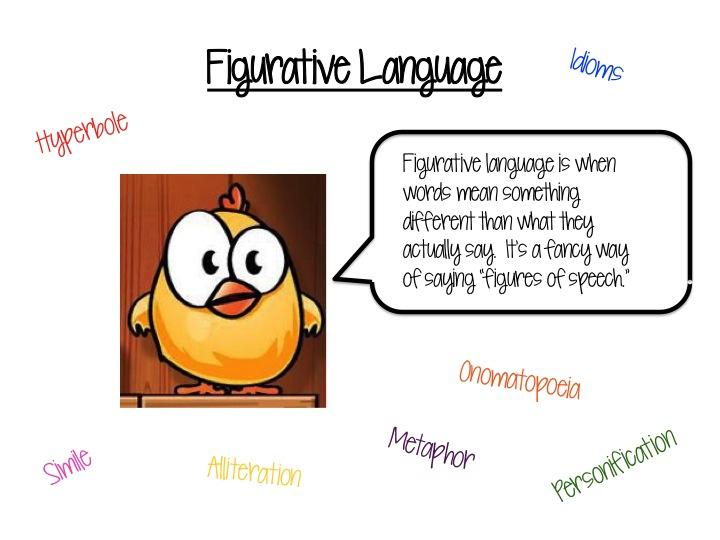 figurative language and literative language essay