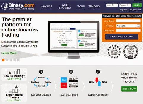 Создать Сайт С Бинарными Опционами