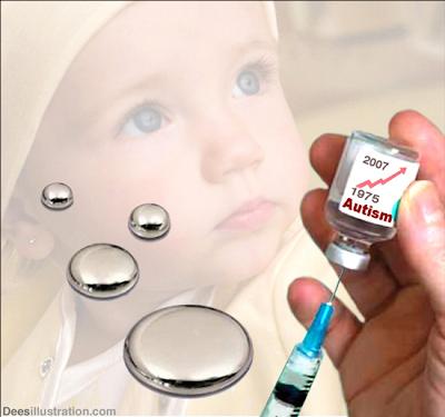 http://2.bp.blogspot.com/-VU7eqEX5Lks/UJgvEjxxV4I/AAAAAAAAZXY/uXDmFGG2PbI/s1600/Autism-and-Vaccines.png