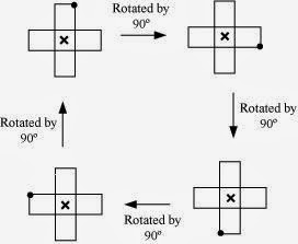 how to find order of rotational symmetry