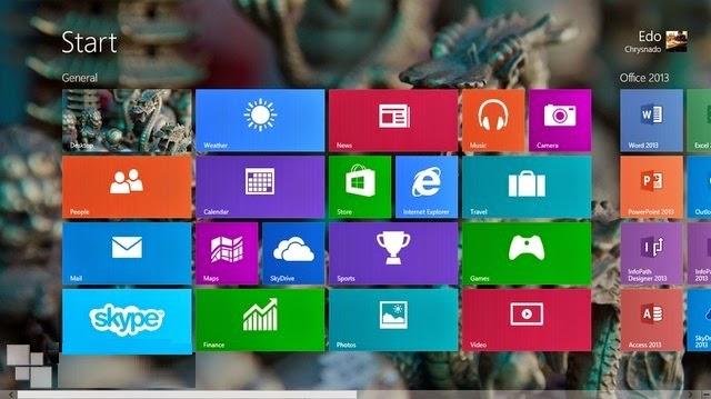 Cara Penggunaan Windows 8 / 8.1