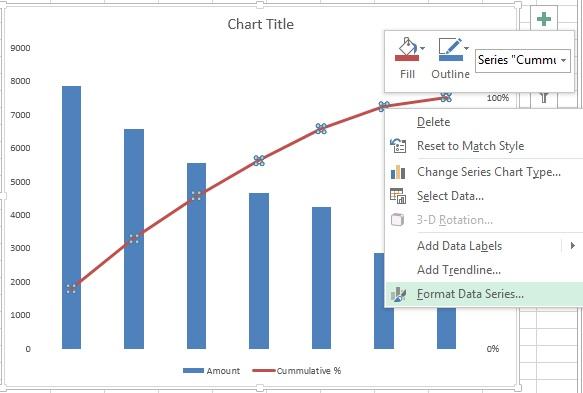 Cara membuat diagram pareto di Microsoft Excel 2013 : Cara Membuat Diagram Pareto Excel 2013