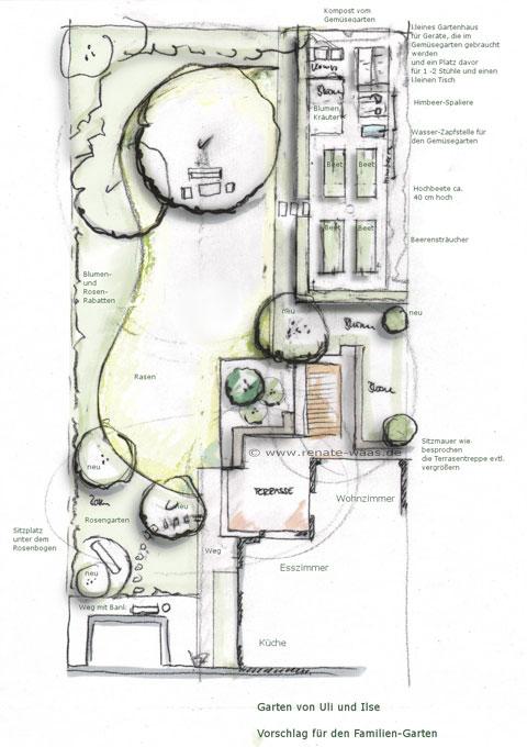 Gartengestaltung landhausgarten