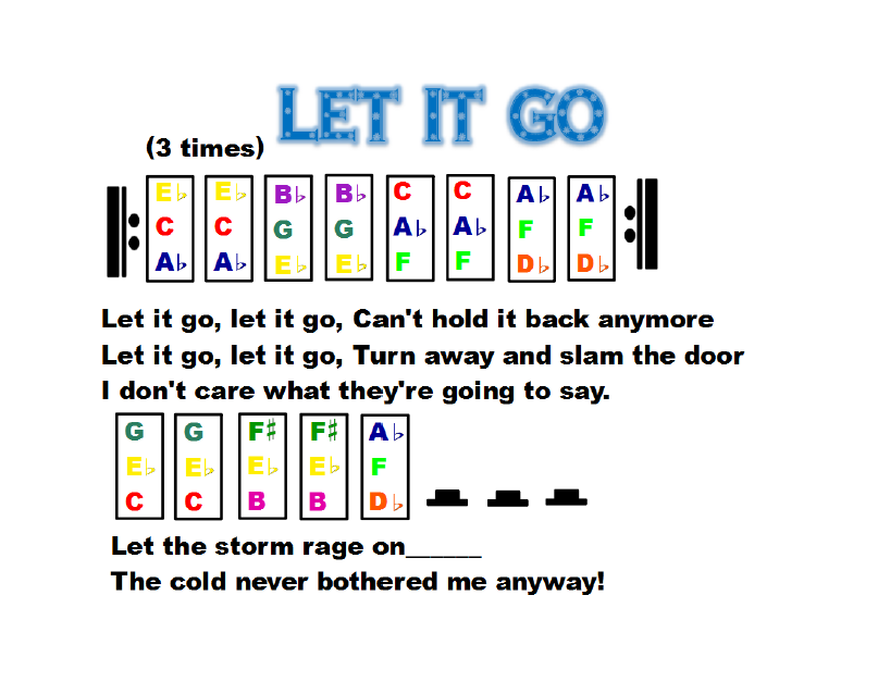 Music With Mrs Dennis Snowman Chords And Let It Go