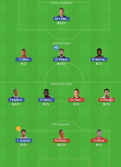 val vs hue dream11 team,bar vs val dream11,dream11,val vs vil dream11,vil vs val dream11 team,bar vs val dream 11 team,val vs hue,val vs bar,bar vs val,bar vs dep dream 11 team,val vs bar dream11,val vs bar safe dream11,val vs bar dream11 team,val vs bar expert dream11,val vs bar 8/2/18 dream11,dep vs bar football dream 11 team,val vs bar confirm dream11