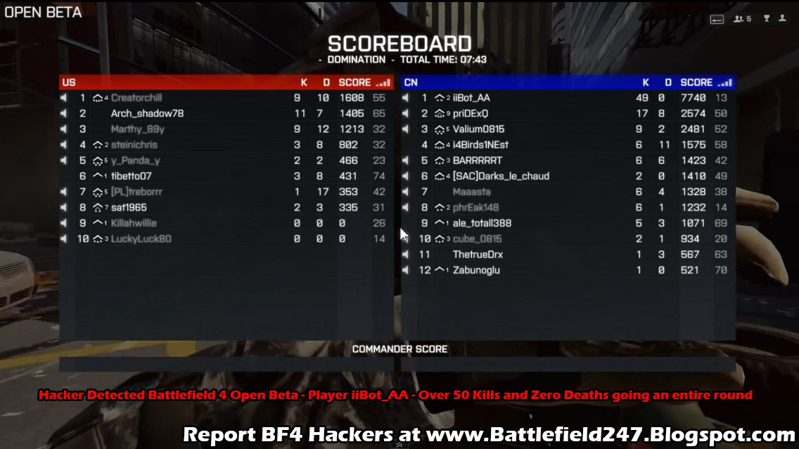 battlefield 4 KD cheating cheaters ratios