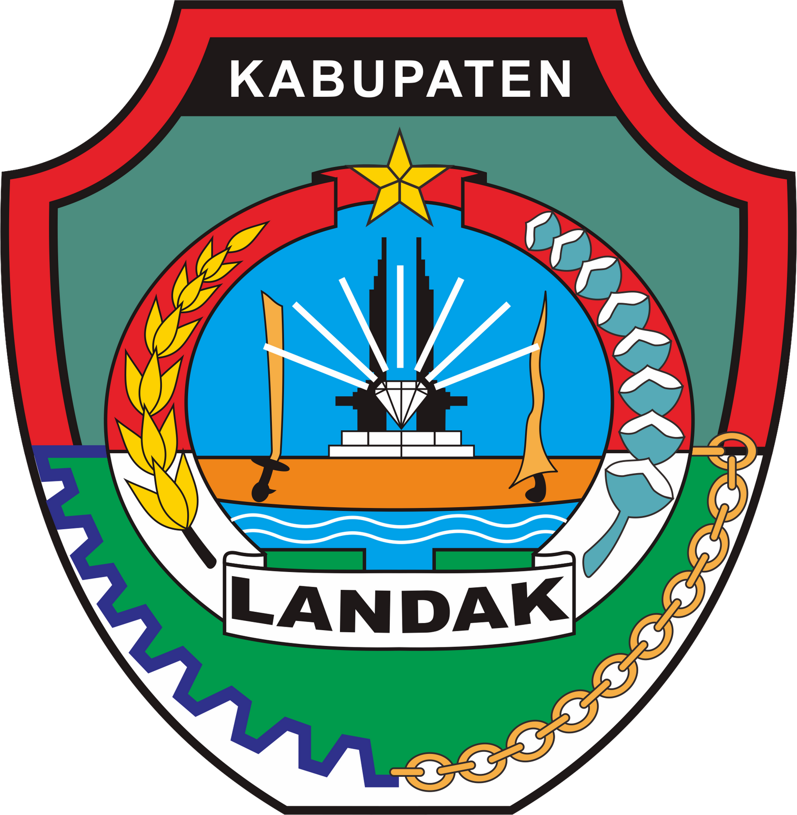 Pengumuman CPNS Ngabang - Kabupaten Landak - Kalbar