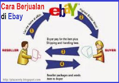 Cara Berjualan di Ebay Bagi Pemula