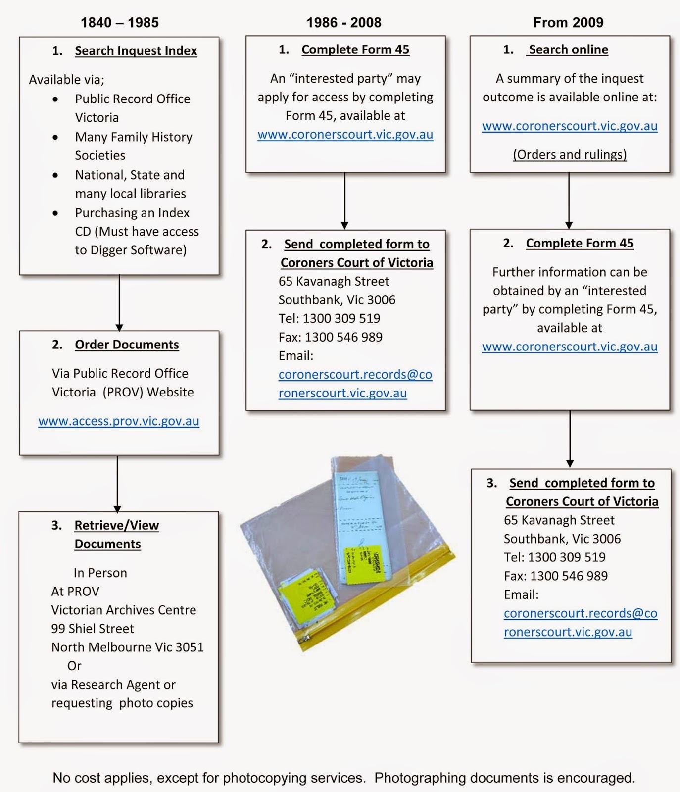 dissertation help interactive multimedia