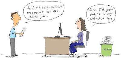 Resume - Koleksi Contoh Resume Lengkap Terbaik Dan Terkini